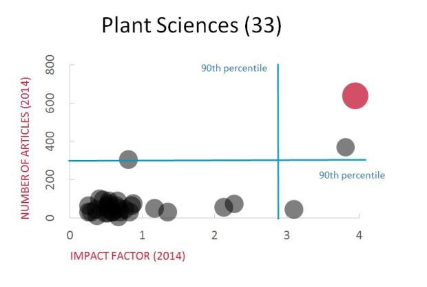 PlantSci_1