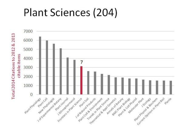 PlantSci_3