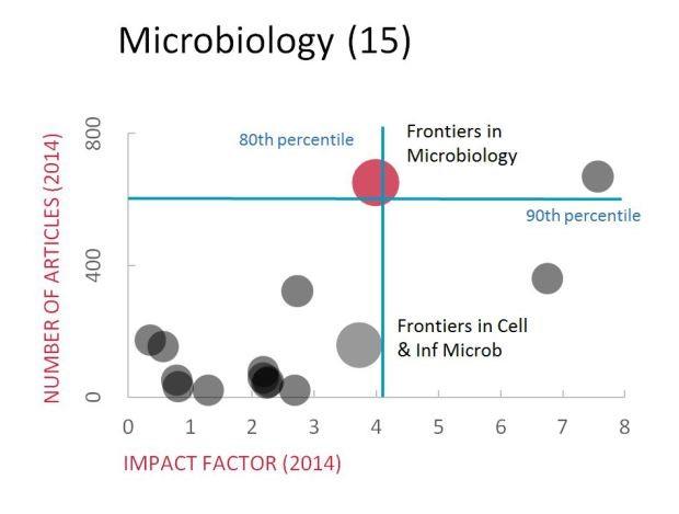 Microbiol_1