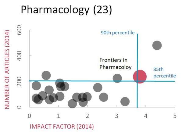 Pharmacology_1
