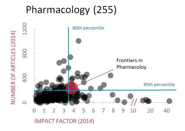Pharmacology_2.