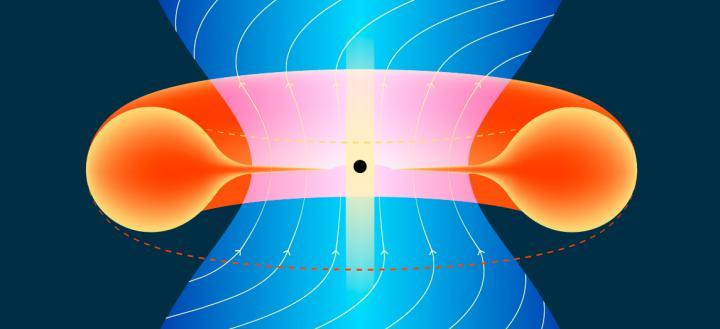 black holes astrophysical jets
