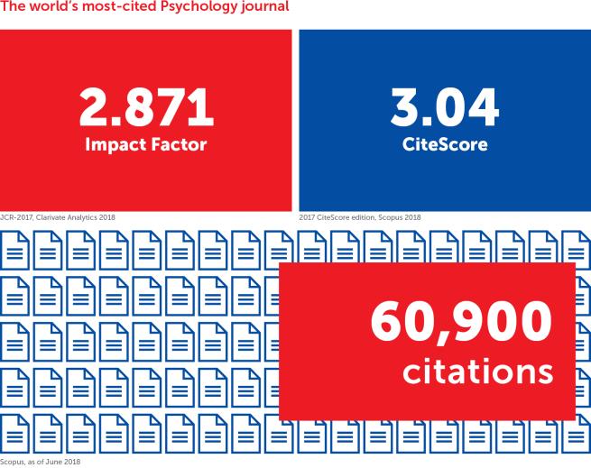 万博亚洲体育人类神经科学前沿是世界上引用最多的心理学杂志,在影响因子和城市核心百分位数中排名第一。manbetx 手机客户端