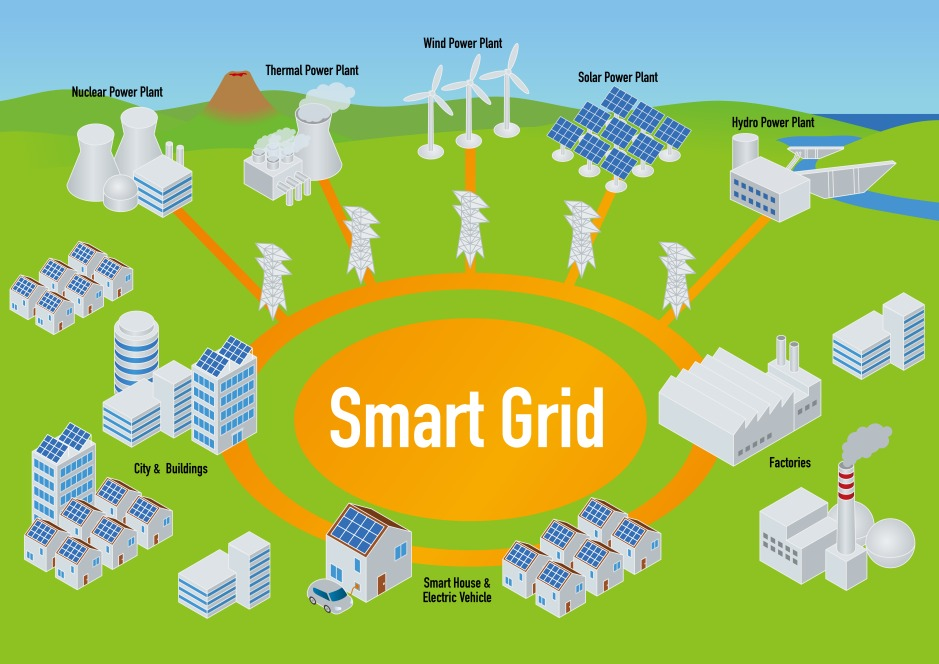 Frontiers in Energy Research: new section on Smart Grids
